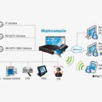 NUUO IVS - intelligente Videoanalyse