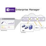 Aimetis Enterprise Manager