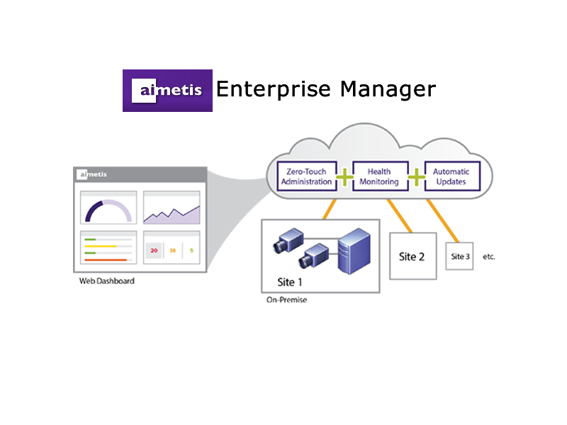 Aimetis Enterprise Manager available