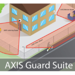 AXIS Guard Suite