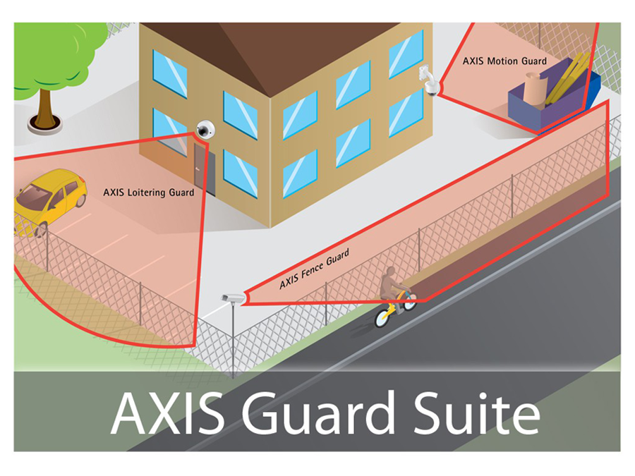 AXIS Guard Suite – Videoanalyse Plugin