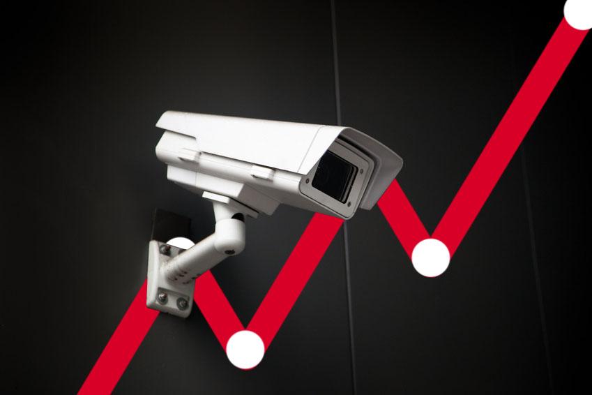 Videoüberwachung – globale Marktprognose